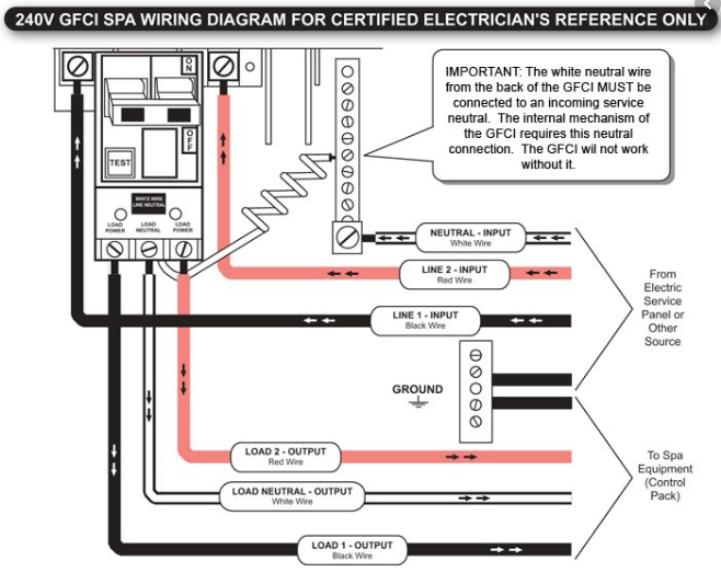 [SCHEMATICS_43NM]  Electrical Requirements ⋆ Two Men and a Spa Dolly | Hot Tub Electrical Wiring Diagrams |  | Two Men and a Spa Dolly
